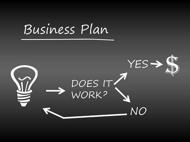 Alt = How to create a good business plan